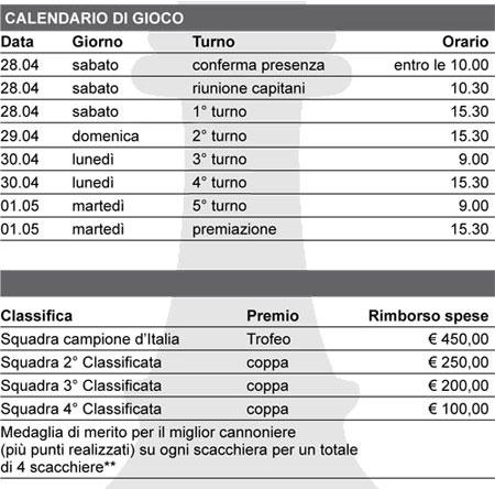Fsi Scacchi Calendario.Calendario 50 Finale Campionato Italiano A Squadre Master