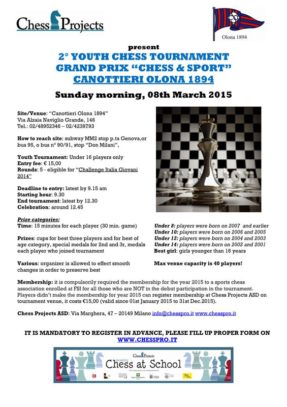 "2nd YOUTH CHESS TOURNAMENT GNRAND PRIX ""CHESS & SPORT"" CANOTTIERI OLONA 1894"
