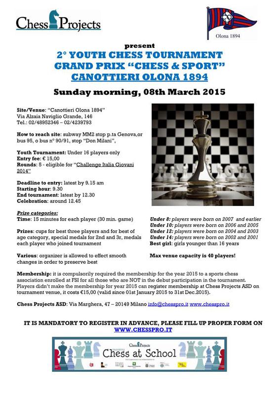 "2nd YOUTH CHESS TOURNAMENT GNRAND PRIX ""CHESS & SPORT"" CANOTTIERI OLONA 1894"