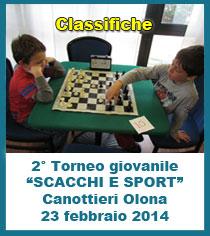 """2° TORNEO GIOVANILE """"SCACCHI E SPORT"""" Canottieri Olona Milano - CLASSIFICHE"""
