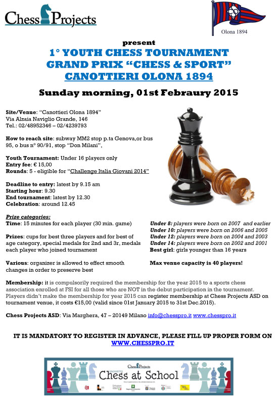 "1st YOUTH CHESS TOURNAMENT GRAND PRIX ""CHESS & SPORT"" CANOTTIERI OLONA 1894"