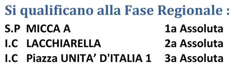 CGS 2016 - Fase Provinciale MILANO - Primarie Maschile Misto