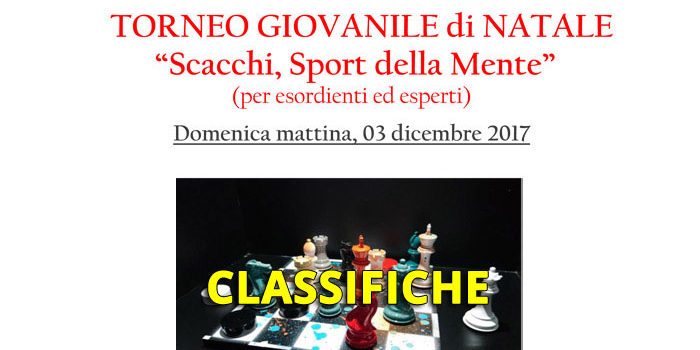 TORNEO GIOVANILE di NATALE - classifiche