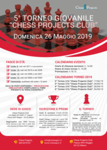 5° TORNEO GIOVANILE CHESS PROJECTS CLUB