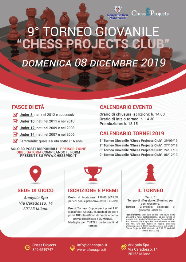 9° TORNEO GIOVANILE CHESS PROJECTS CLUB