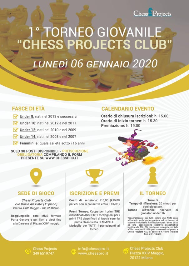 1° TORNEO GIOVANILE CHESS PROJECTS CLUB 2020