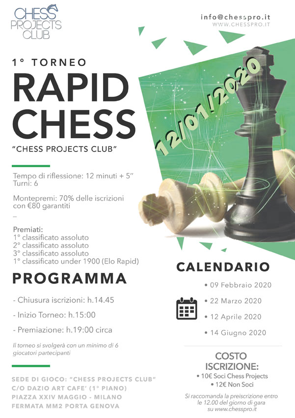 1° TORNEO RAPID CHESS CHESS PROJECTS CLUB 2020